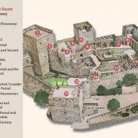 Museum of David's Tower